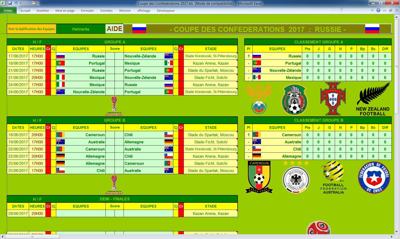 Footbuts coupe des confederations 2017 - Coupe des confederations 2009 ...